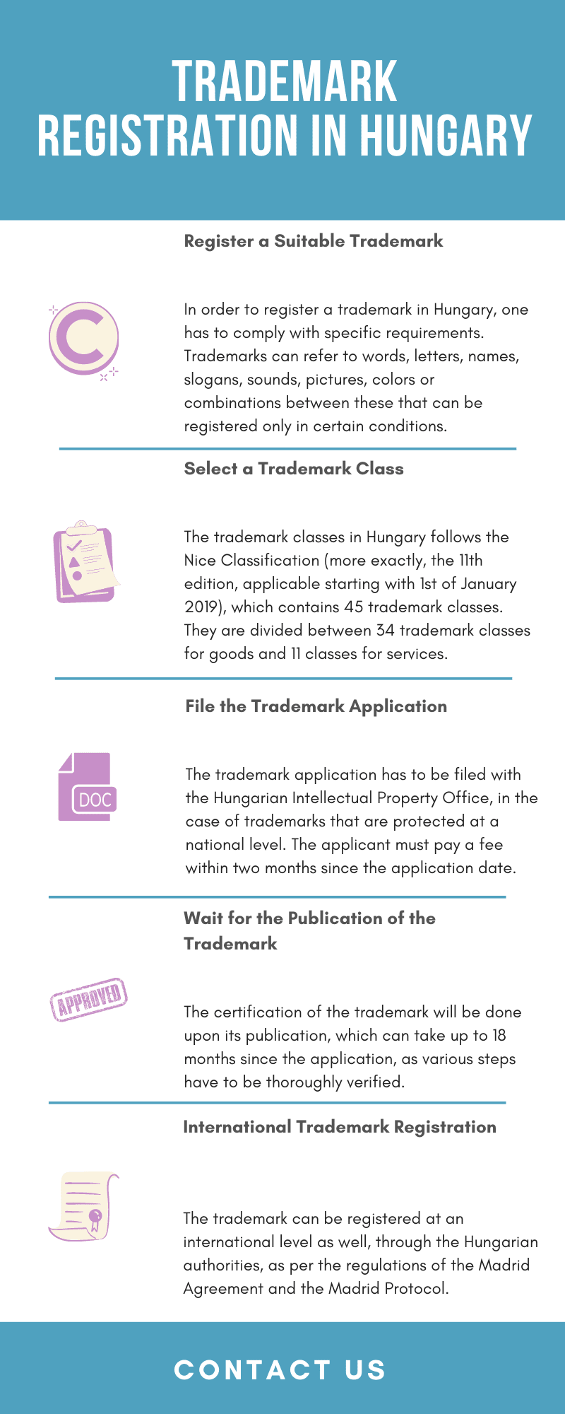 Trademark Registration in Hungary.png